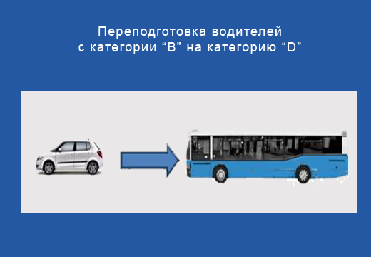 """Переподготовка водителей с """"B"""" на """"D"""""""